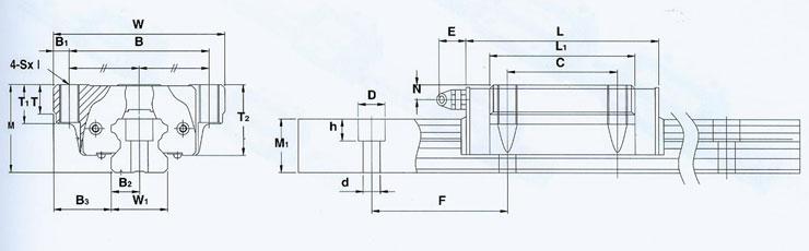 型号 宽w 长度l 高度m b b1 l1 c t t1 t2 sxl n e 润滑油接管 fr15t